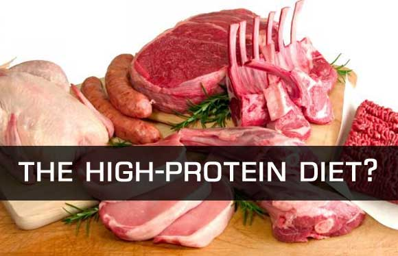 High Protein Diet and Foods For Muscle Building