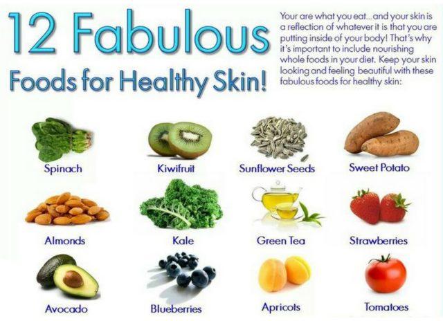 healthy skin foods